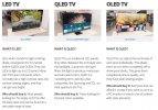 TV Tech Comparison.jpg